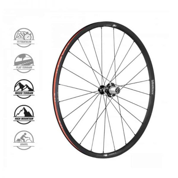 VISION TRIMAX 25 KB SH11s  (wheelset)